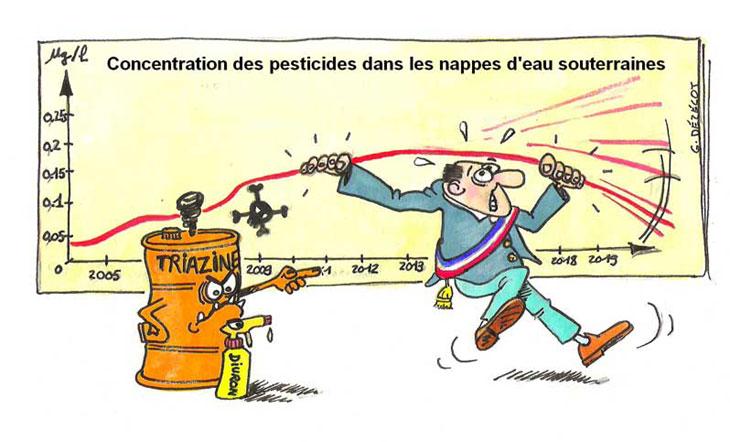 concentration des pesticides dans les nappes d'eau