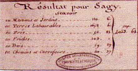 Comptabilité - Plan Terrier de Sagy 1815